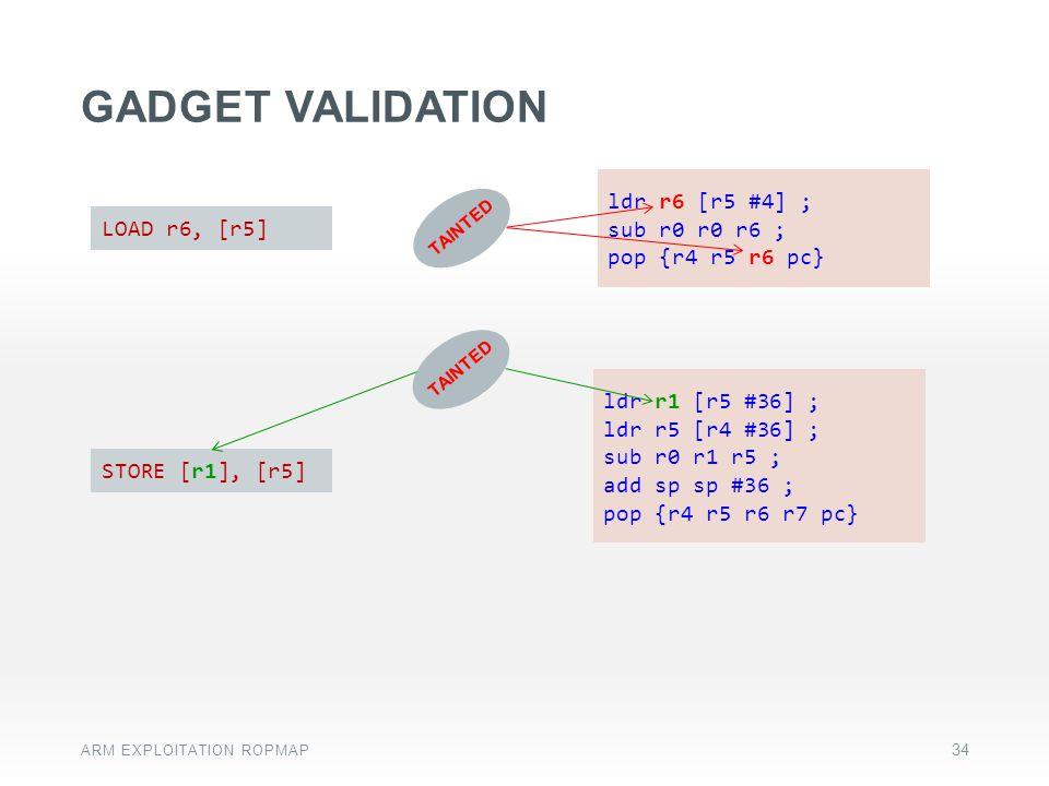 Gadget validation ldr r6 [r5 #4] ; sub r0 r0 r6 ; pop {r4 r5 r6 pc}